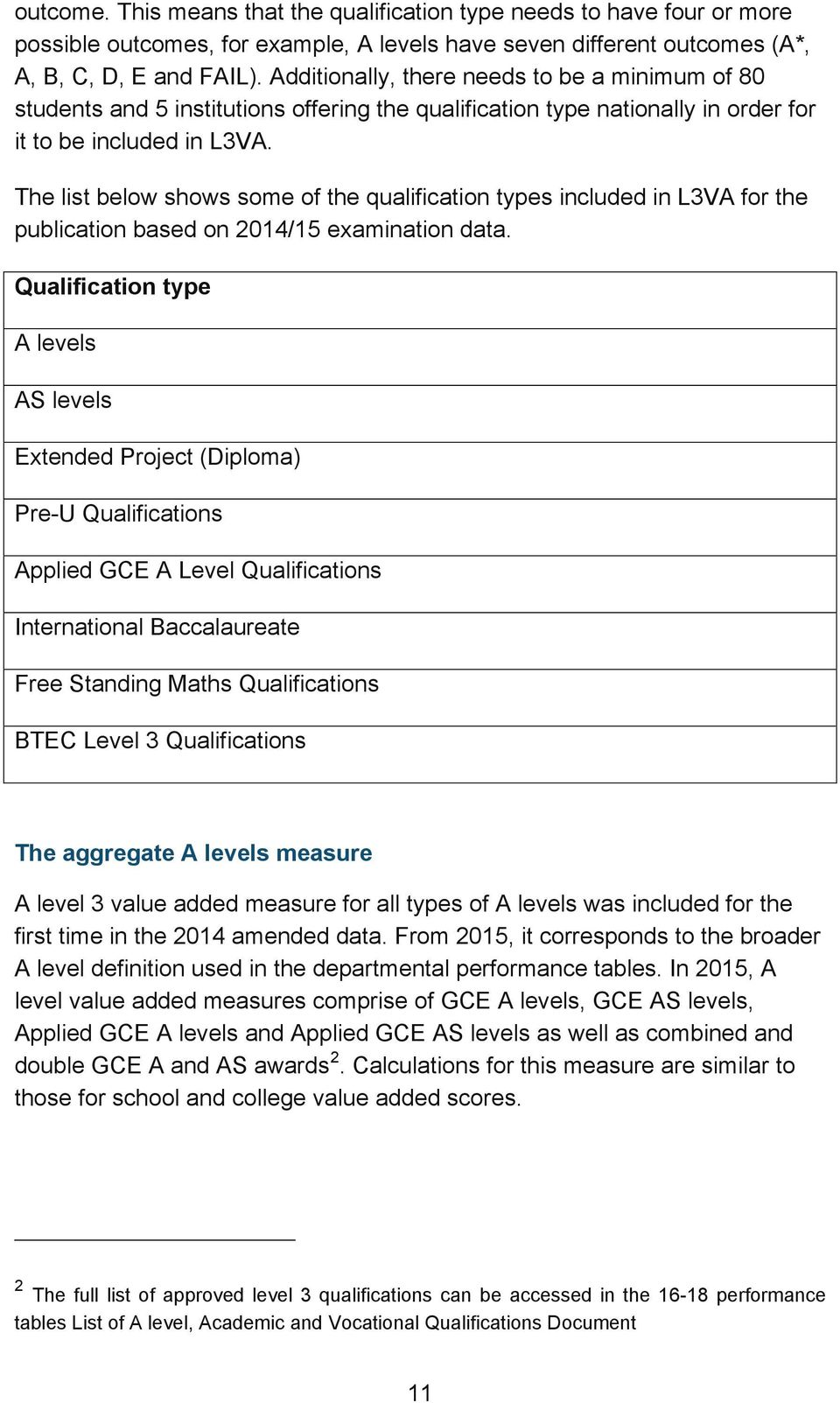 The list below shows some of the qualification types included in L3VA for the publication based on 2014/15 examination data.