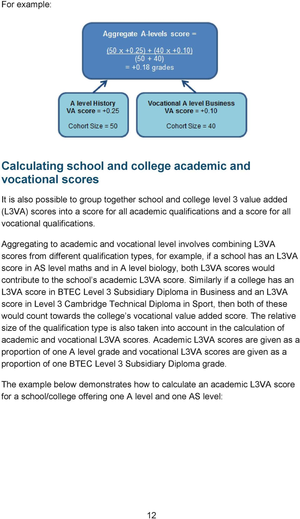 Aggregating to academic and vocational level involves combining L3VA scores from different qualification types, for example, if a school has an L3VA score in AS level maths and in A level biology,