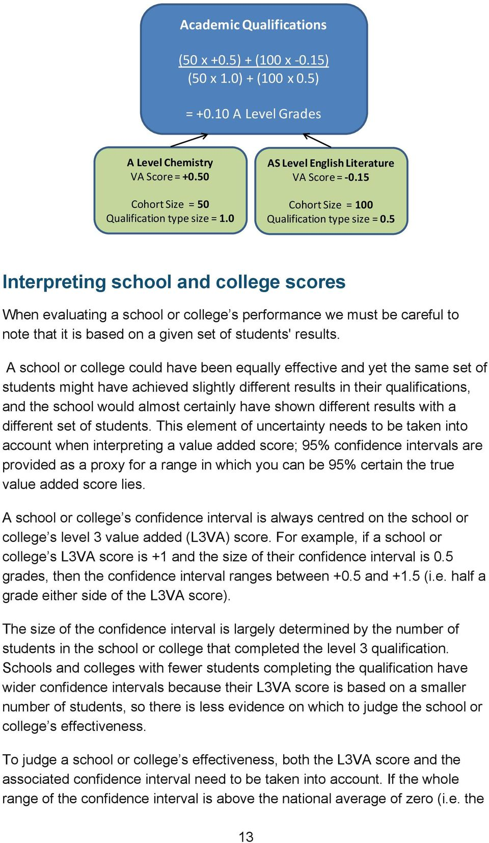 5 Interpreting school and college scores When evaluating a school or college s performance we must be careful to note that it is based on a given set of students' results.