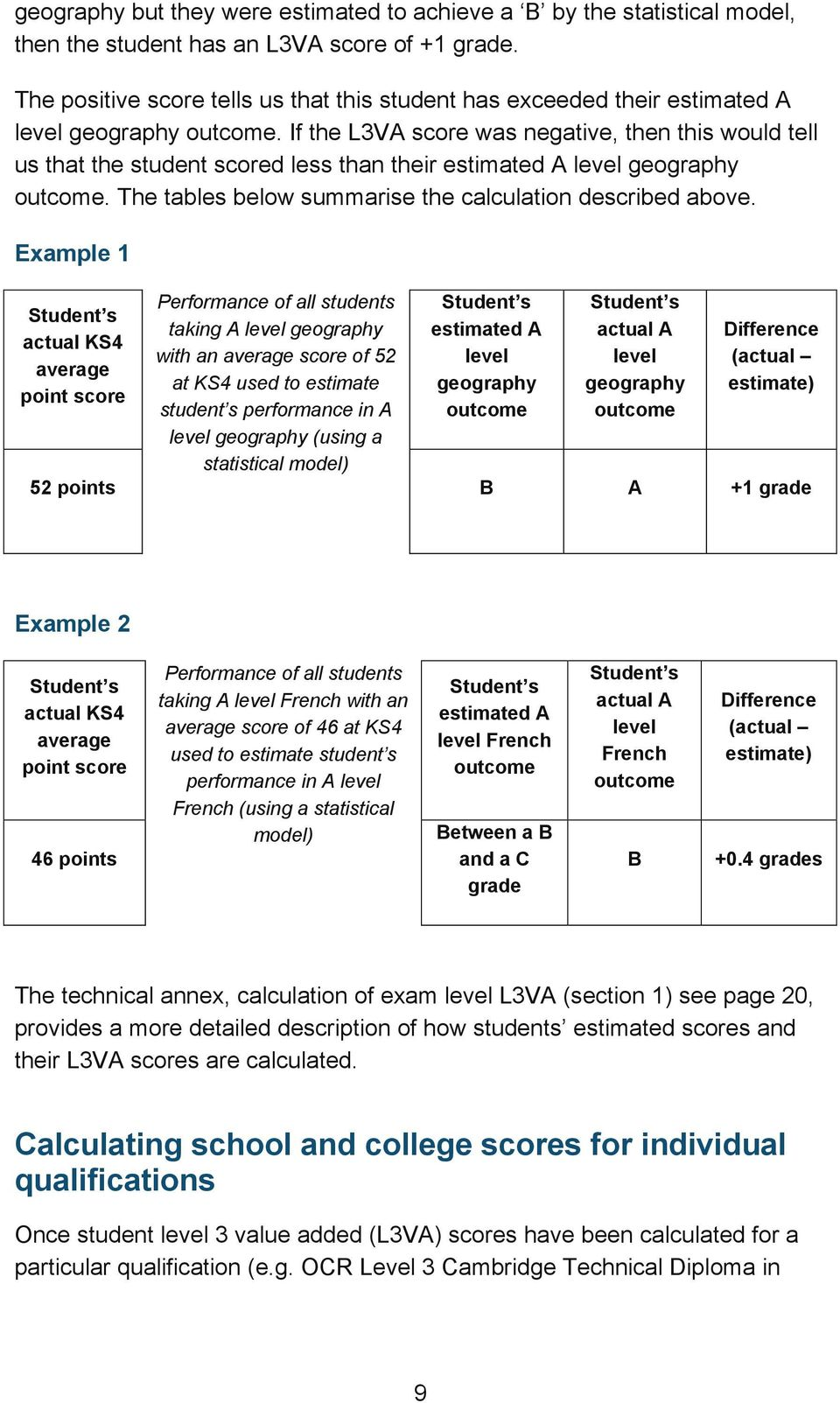 If the L3VA score was negative, then this would tell us that the student scored less than their estimated A level geography outcome. The tables below summarise the calculation described above.
