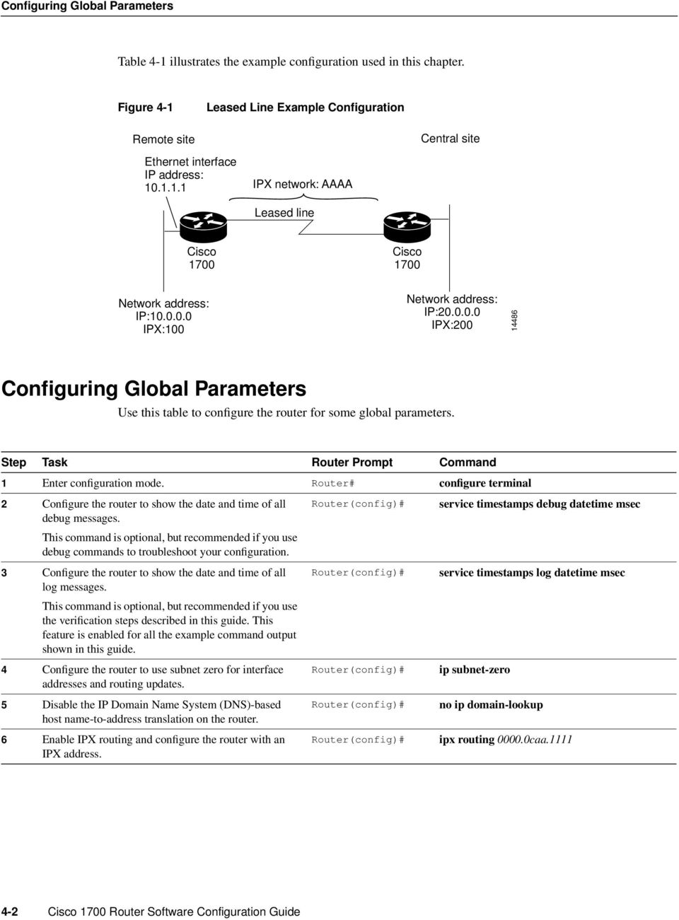 0.0.0 IPX:200 14486 Configuring Global Parameters Use this table to configure the router for some global parameters. 1 Enter configuration mode.