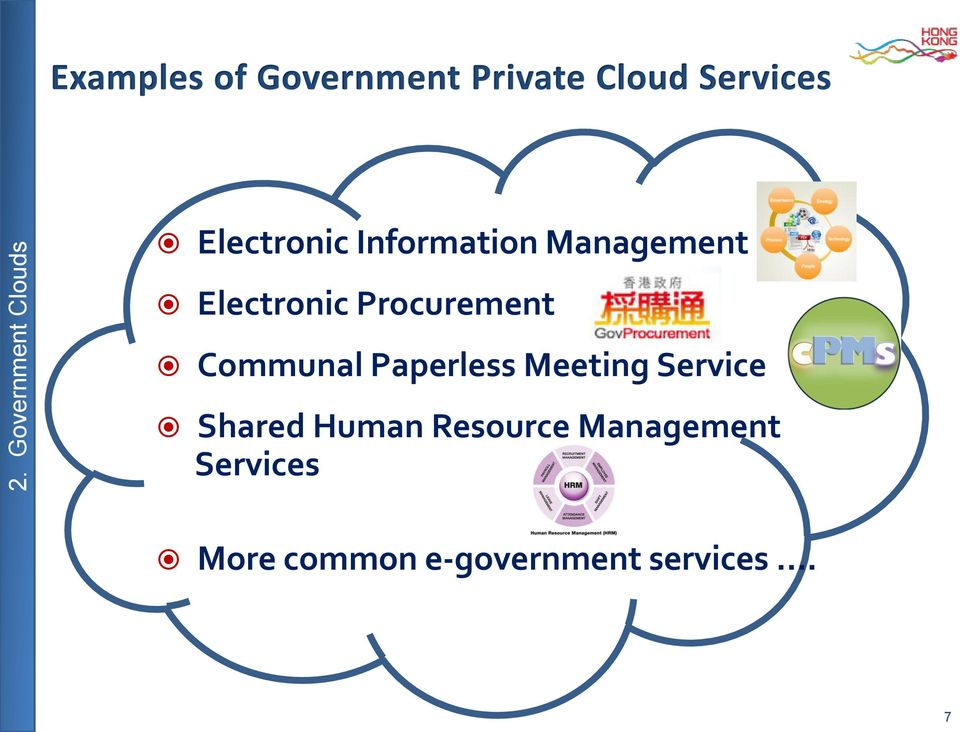 Paperless Meeting Service Shared Human Resource