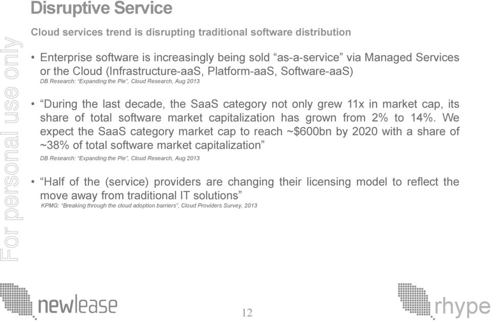 software market capitalization has grown from 2% to 14%.