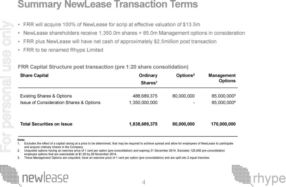 5million post transaction FRR to be renamed Rhype Limited FRR Capital Structure post transaction (pre 1:20 share consolidation) Share Capital Ordinary Options 2 Management Shares 1 Options Existing