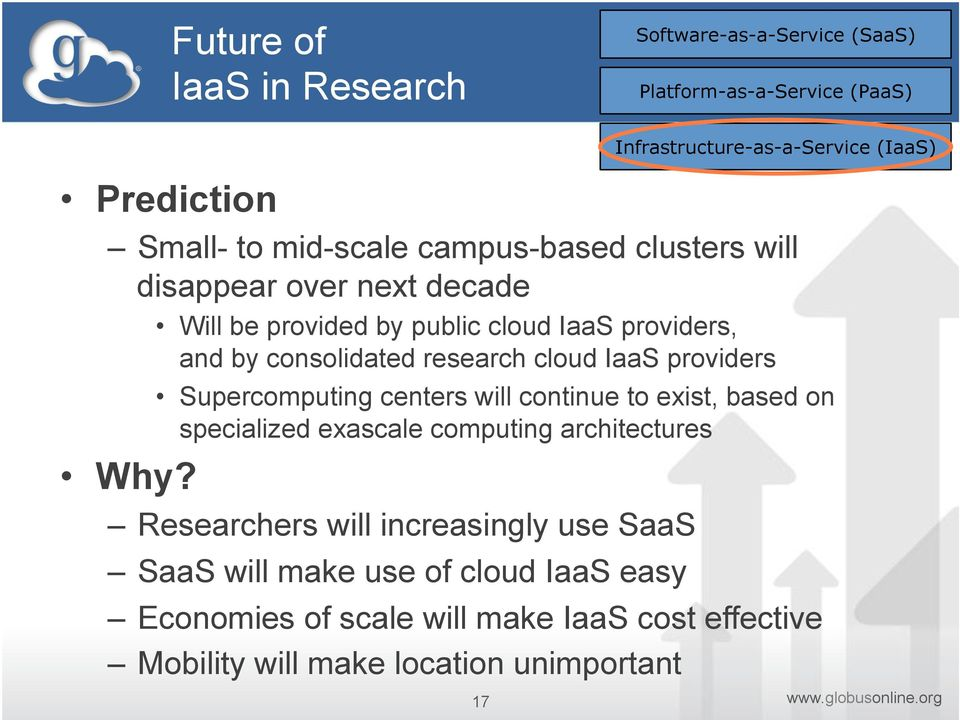 Supercomputing centers will continue to exist, based on specialized exascale computing architectures Researchers will increasingly use SaaS SaaS