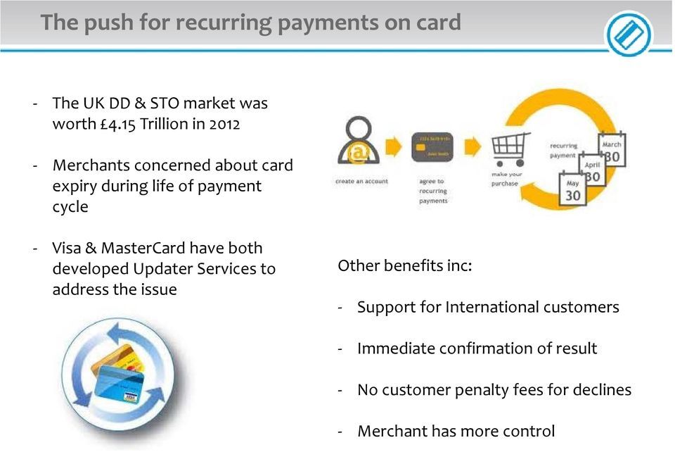 MasterCard have both developed Updater Services to address the issue Other benefits inc: Support