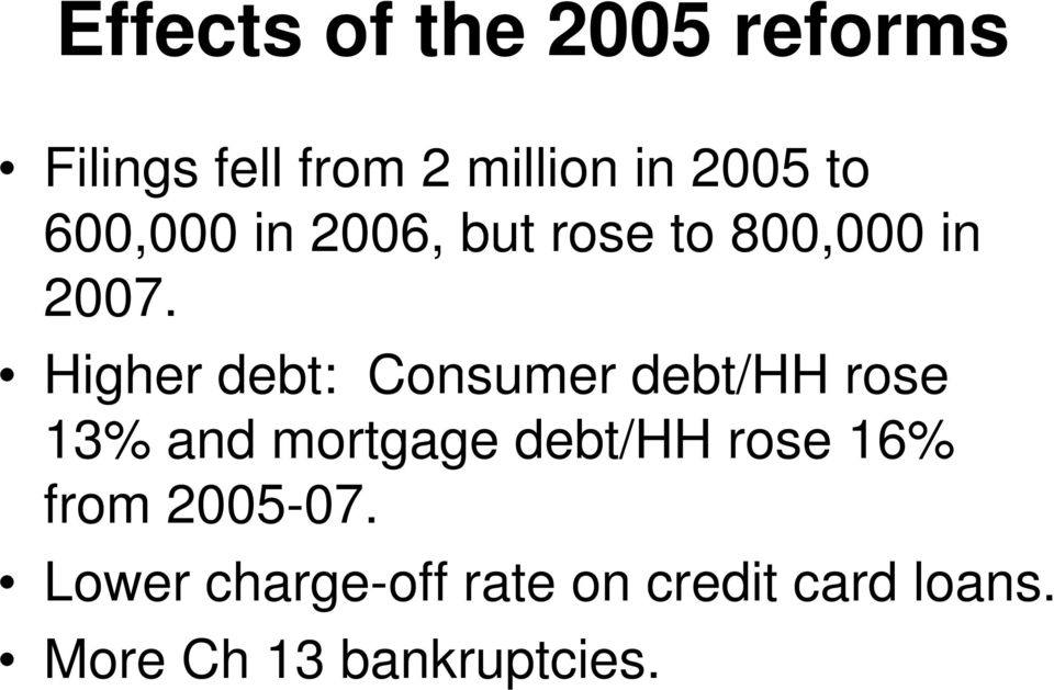 Higher debt: Consumer debt/hh rose 13% and mortgage debt/hh rose