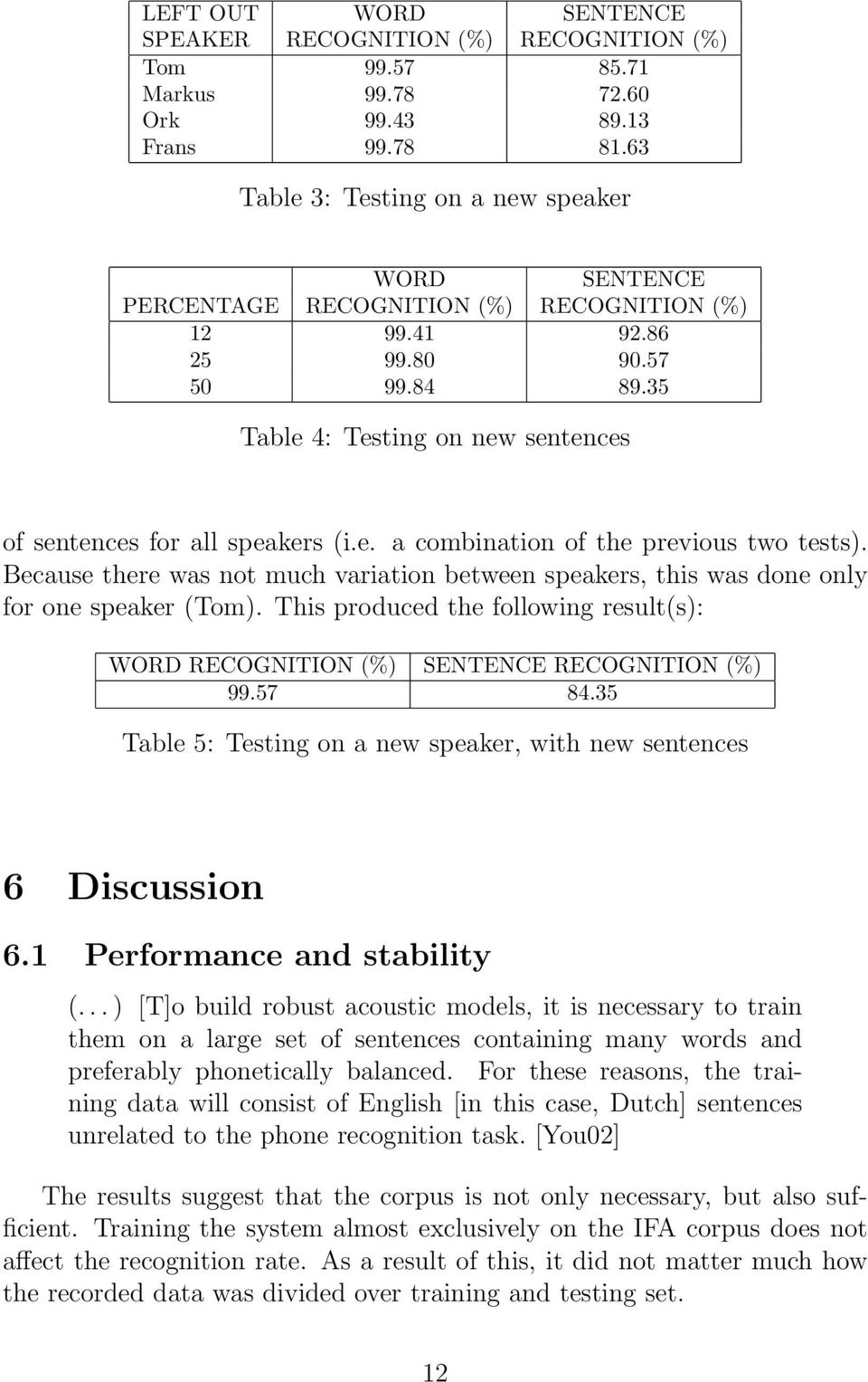35 Table 4: Testing on new sentences of sentences for all speakers (i.e. a combination of the previous two tests).