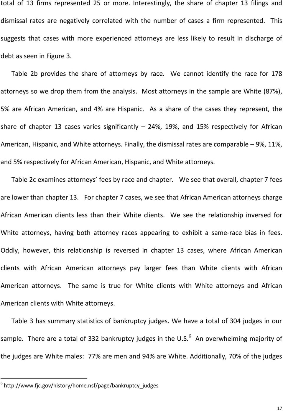 We cannot identify the race for 178 attorneys so we drop them from the analysis. Most attorneys in the sample are White (87%), 5% are African American, and 4% are Hispanic.