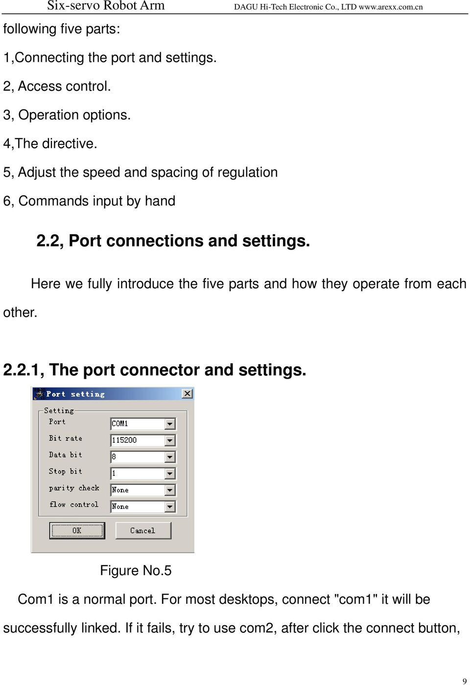 Here we fully introduce the five parts and how they operate from each 2.2.1, The port connector and settings. Figure No.