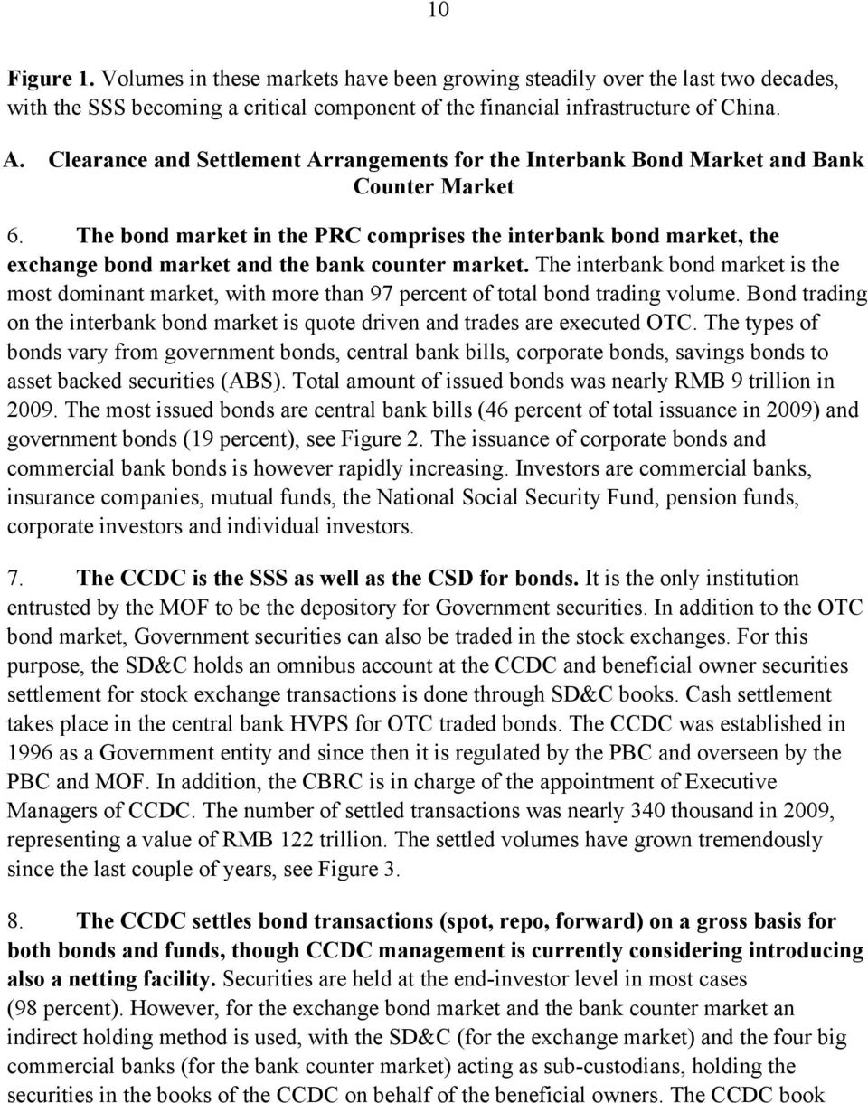 The bond market in the PRC comprises the interbank bond market, the exchange bond market and the bank counter market.