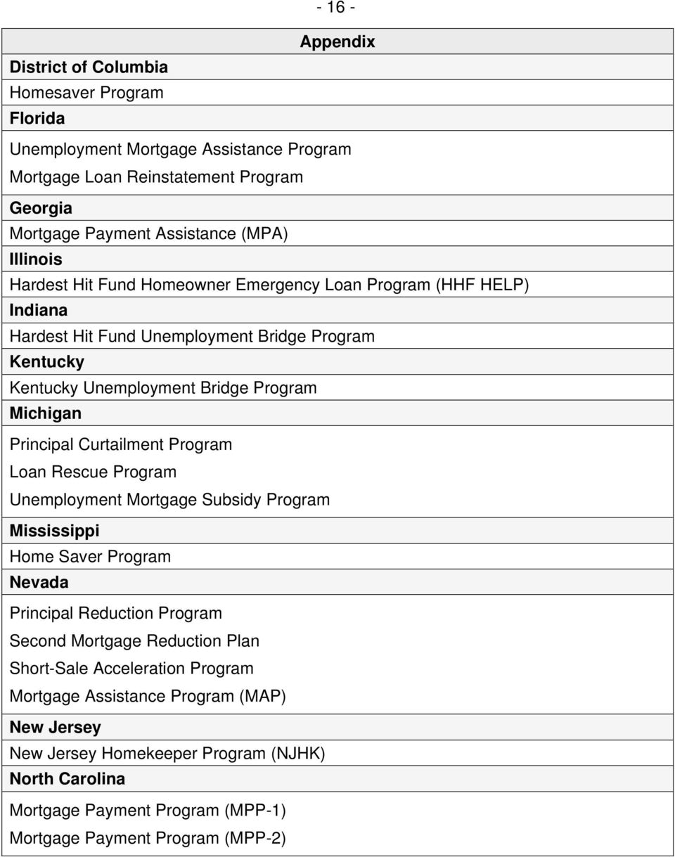 Principal Curtailment Program Loan Rescue Program Unemployment Mortgage Subsidy Program Mississippi Home Saver Program Nevada Principal Reduction Program Second Mortgage Reduction Plan