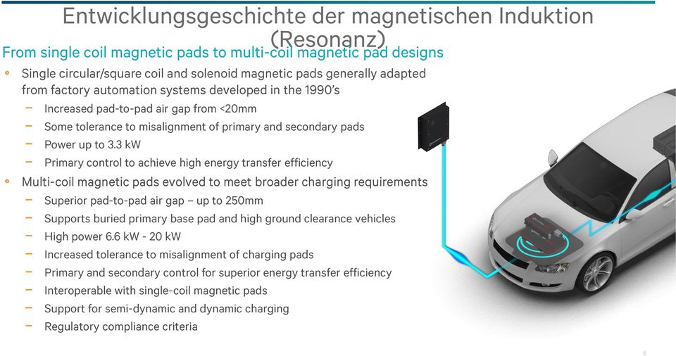 3 kw Primary control to achieve high energy transfer efficiency Multi-coil magnetic pads evolved to meet broader charging requirements Entwicklungsgeschichte der magnetischen Induktion (Resonanz)