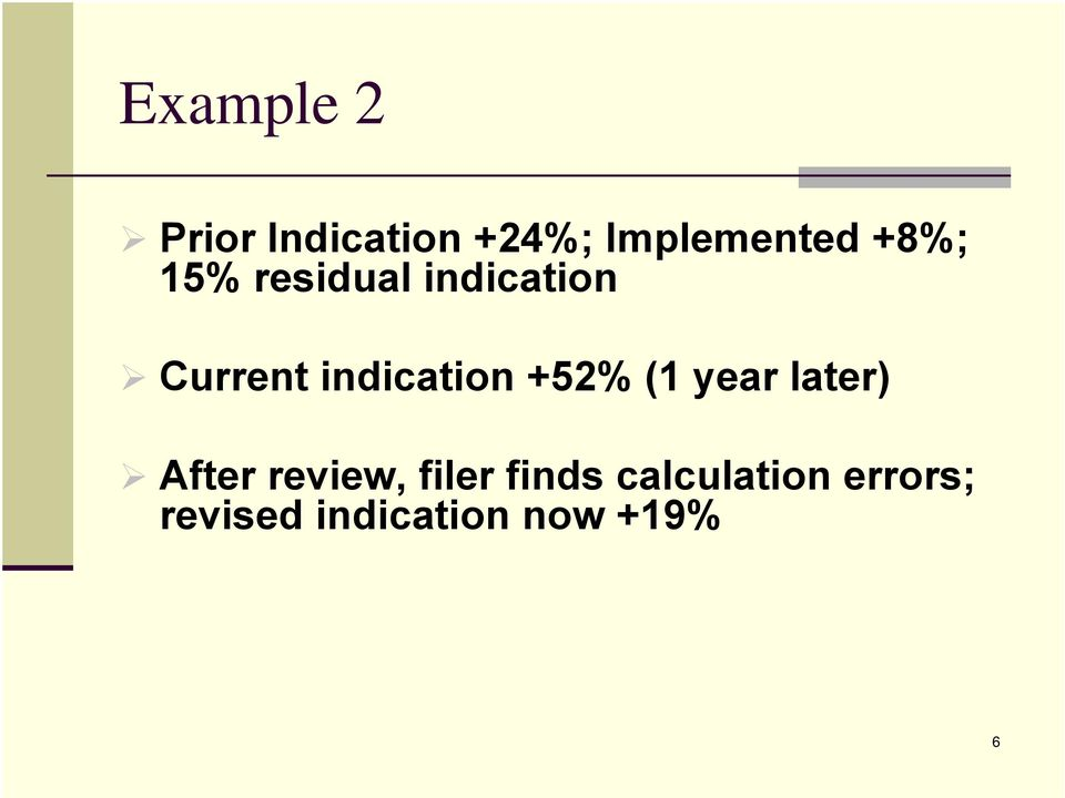 indication +52% (1 year later) After review,