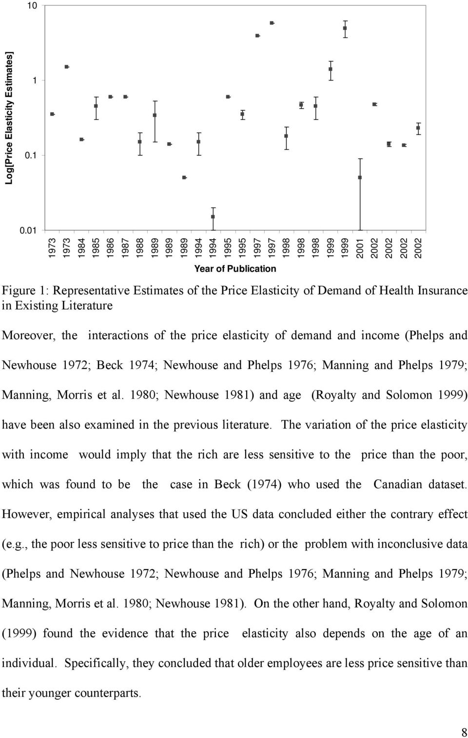 Price Elasticity of Demand of Health Insurance in Existing Literature Moreover, the interactions of the price elasticity of demand and income (Phelps and Newhouse 1972; Beck 1974; Newhouse and Phelps