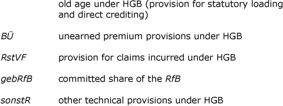provisions under provision for claims incurred