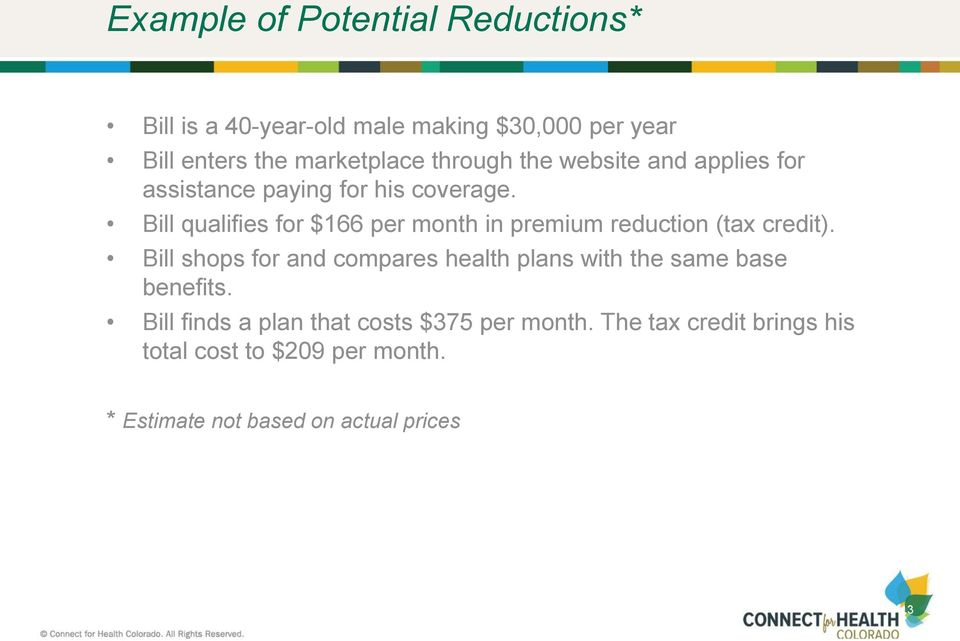 Bill qualifies for $166 per month in premium reduction (tax credit).