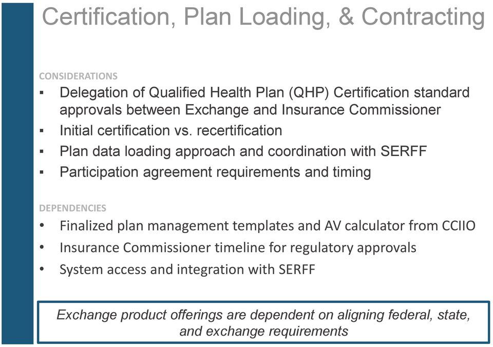 recertification Plan data loading approach and coordination with SERFF Participation agreement requirements and timing DEPENDENCIES Finalized plan