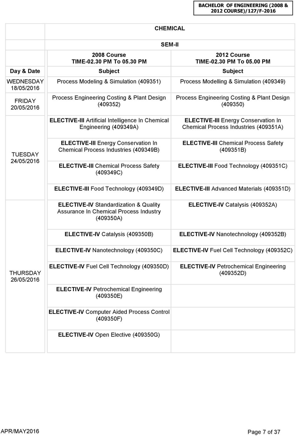 ELECTIVE-IV Standardization & Quality Assurance In Chemical Process Industry (409350A) ELECTIVE-IV Catalysis (409350B) ELECTIVE-IV Nanotechnology (409350C) ELECTIVE-IV Fuel Cell Technology (409350D)