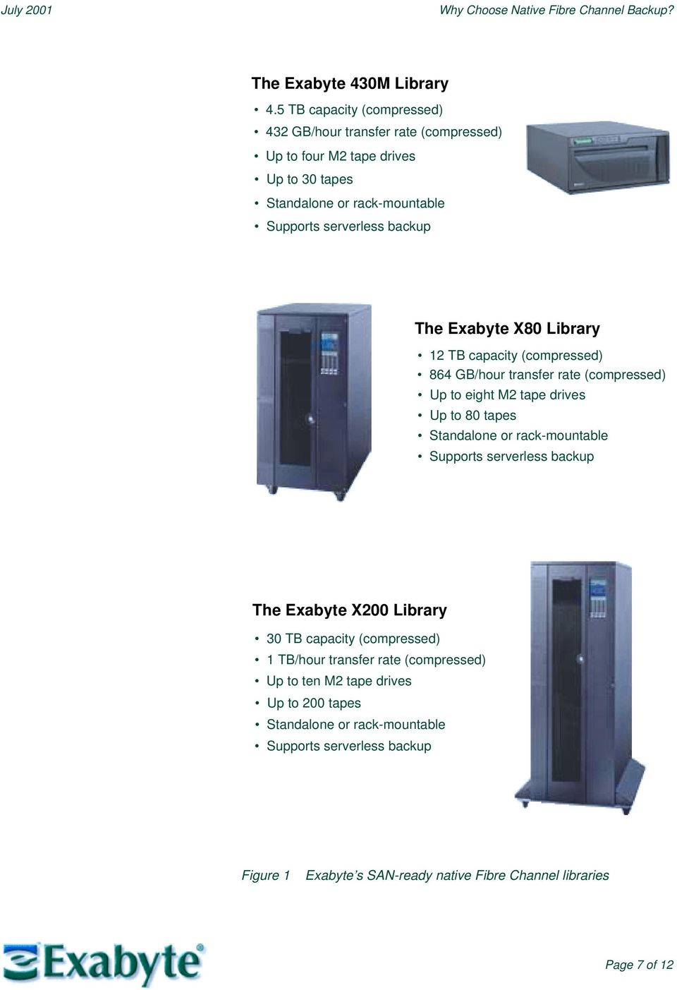 Exabyte X80 Library 12 TB capacity (compressed) 864 GB/hour transfer rate (compressed) Up to eight M2 tape drives Up to 80 tapes Standalone or rack-mountable Supports