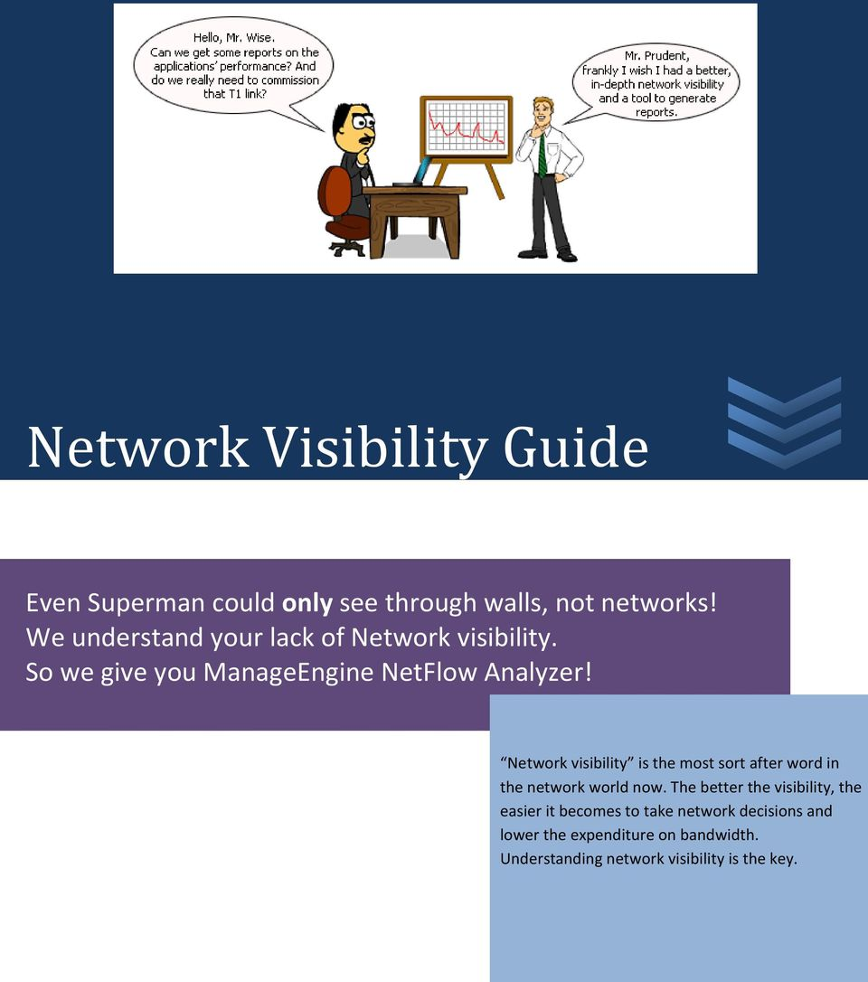 Network visibility is the most sort after word in the network world now.