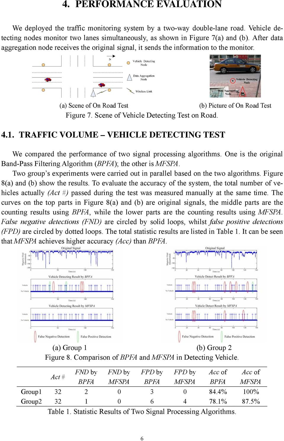 Scene of Vehicle Detecting Test on Road. 4.1. TRAFFIC VOLUME VEHICLE DETECTING TEST We compared the performance of two signal processing algorithms.