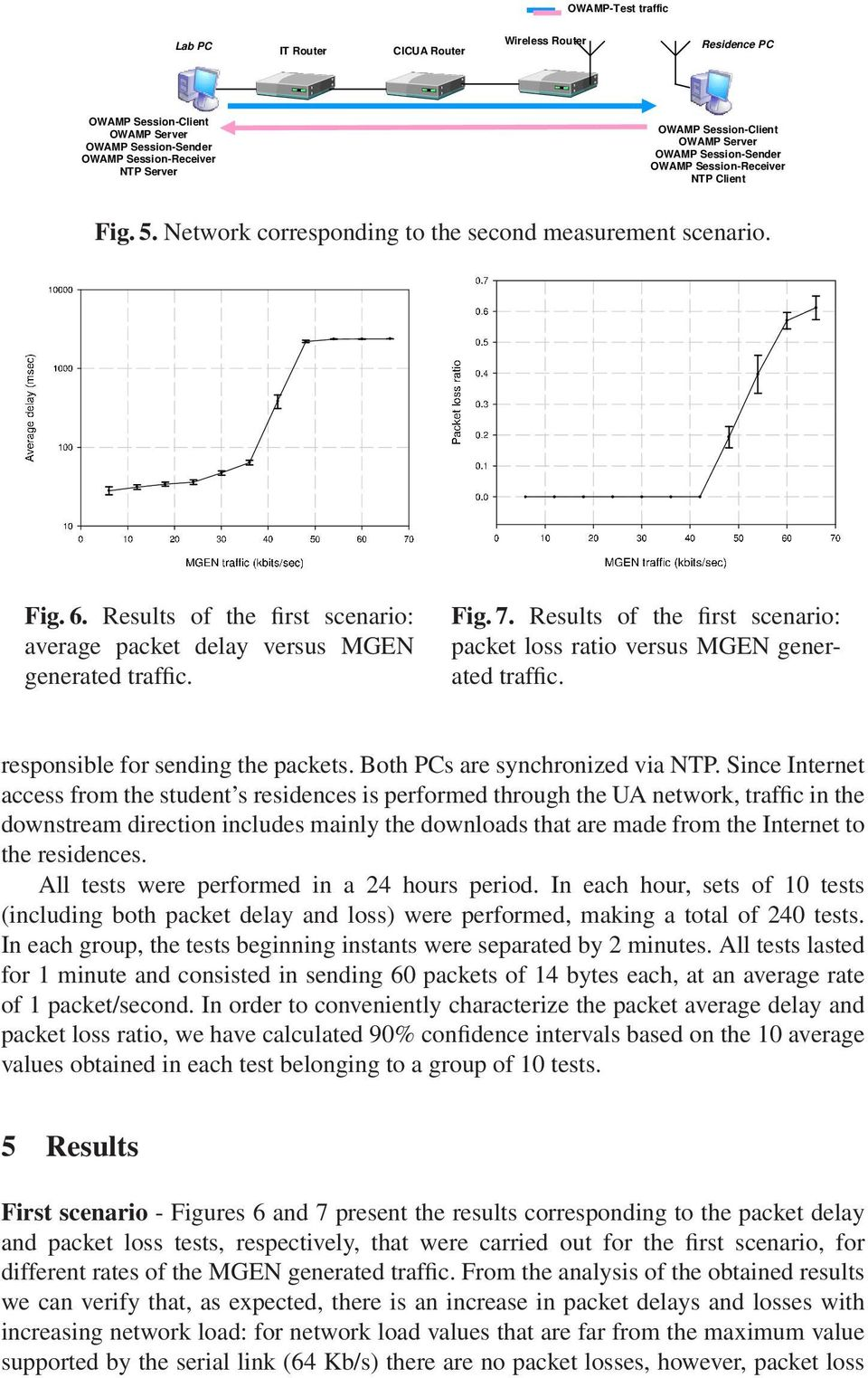Results of the first scenario: average packet delay versus MGEN generated traffic. Fig. 7. Results of the first scenario: packet loss ratio versus MGEN generated traffic.