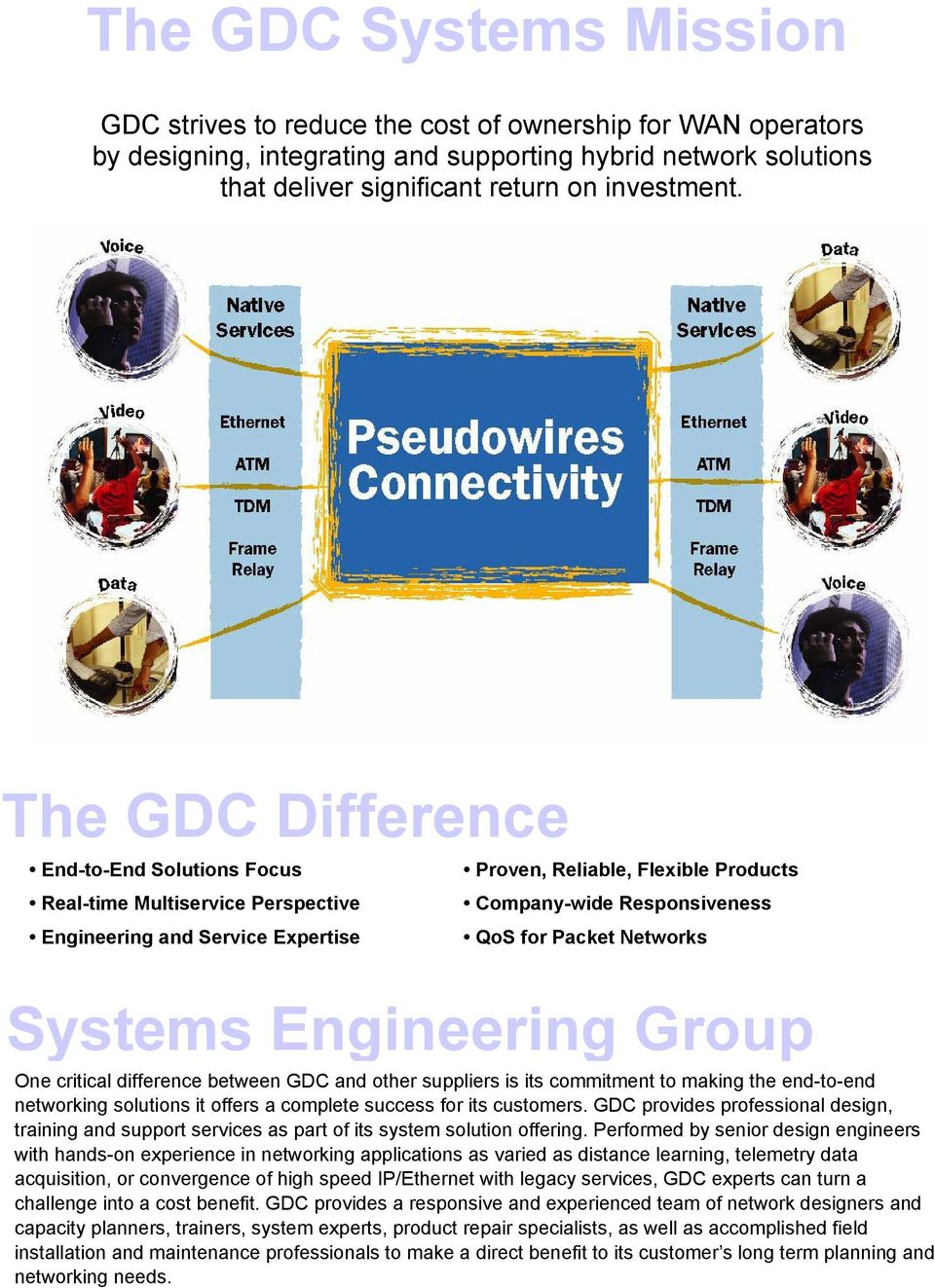 Networks Systems Engineering Group One critical difference between GDC and other suppliers is its commitment to making the end-to-end networking solutions it offers a complete success for its