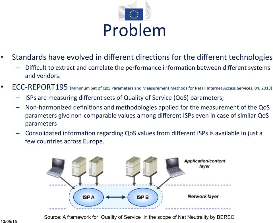2013) ISPs are measuring different sets of Quality of Service (QoS) parameters; Non- harmonized defini6ons and methodologies applied for the measurement of the QoS parameters give non-