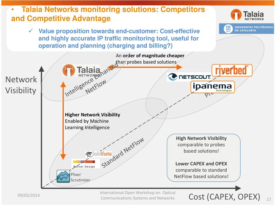 ) An order of magnitude cheaper than probes based solutions Network Visibility Higher Network Visibility Enabled by Machine Learning Intelligence High Network