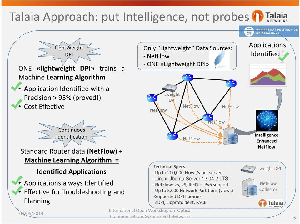 Standard Router data (NetFlow) + Machine Learning Algorithm = Identified Applications Applications always Identified Effective for Troubleshooting and Planning 09/05/2014 Continuous Identification