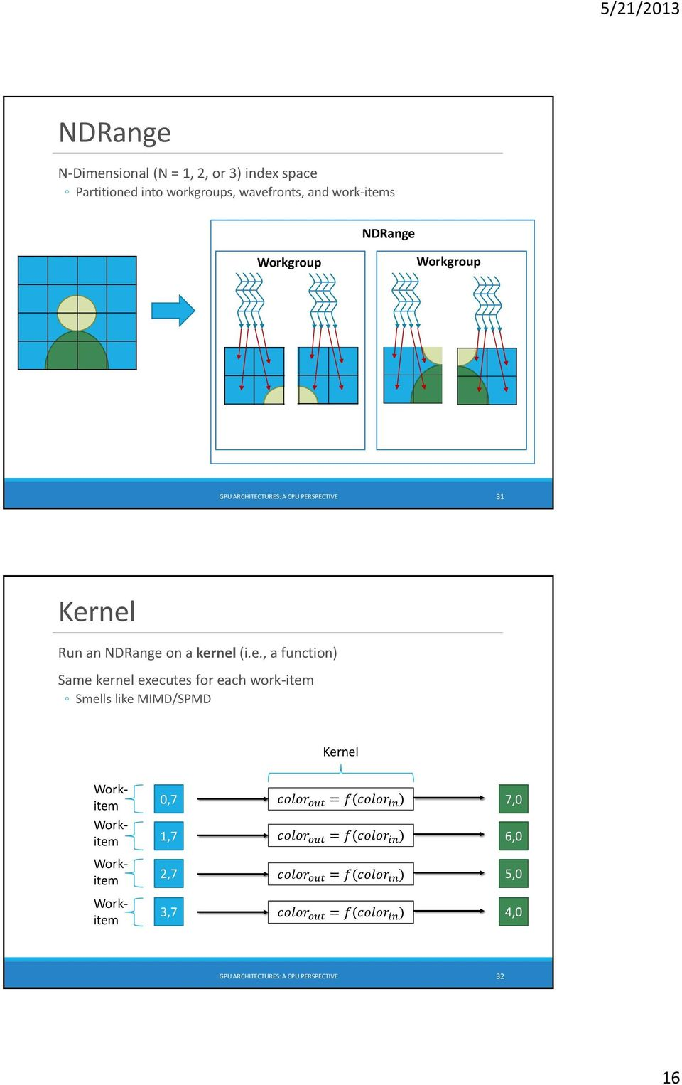nel Run an NDRange on a kernel (i.e., a function) Same kernel executes for each work-item Smells like MIMD/SPMD Kernel