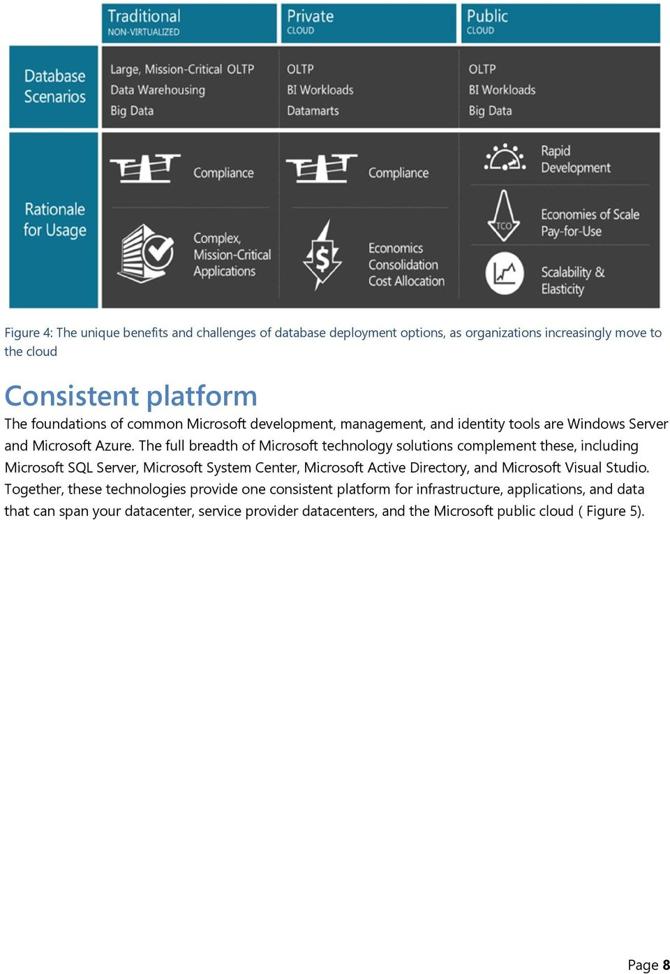 The full breadth of Microsoft technology solutions complement these, including Microsoft SQL Server, Microsoft System Center, Microsoft Active Directory, and