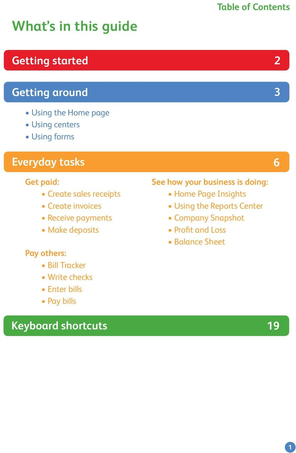 Make deposits Pay others: Bill Tracker Write checks Enter bills Pay bills Keyboard shortcuts See how your