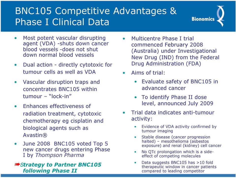 and biological agents such as Avastin June 2008 BNC105 voted Top 5 new cancer drugs entering Phase I by Thompson Pharma trategy to Partner BNC105 following Phase II Multicentre Phase I trial