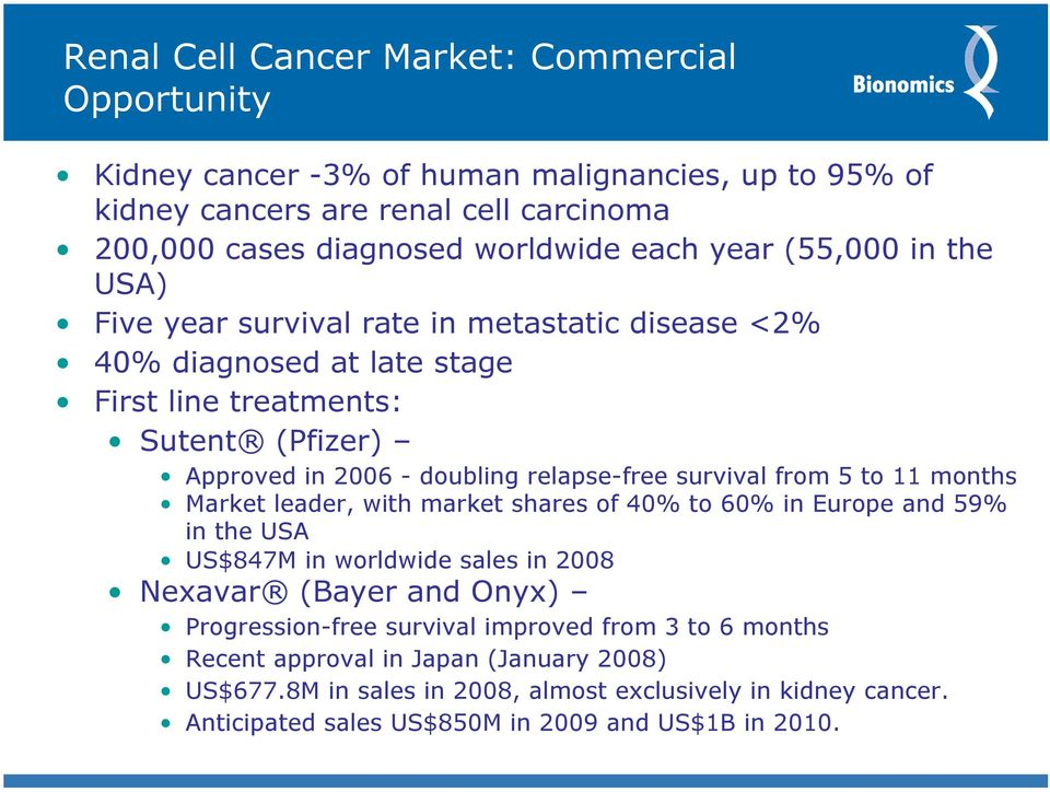 survival from 5 to 11 months Market leader, with market shares of 40% to 60% in Europe and 59% in the USA US$847M in worldwide sales in 2008 Nexavar (Bayer and Onyx) Progression-free
