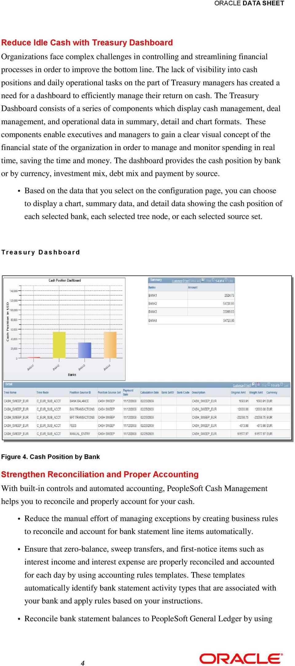The Treasury Dashboard consists of a series of components which display cash management, deal management, and operational data in summary, detail and chart formats.