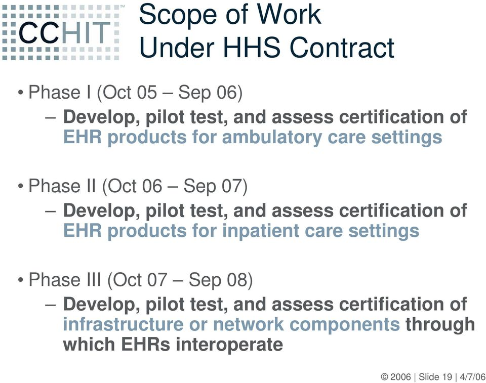 certification of EHR products for inpatient care settings Phase III (Oct 07 Sep 08) Develop, pilot test,