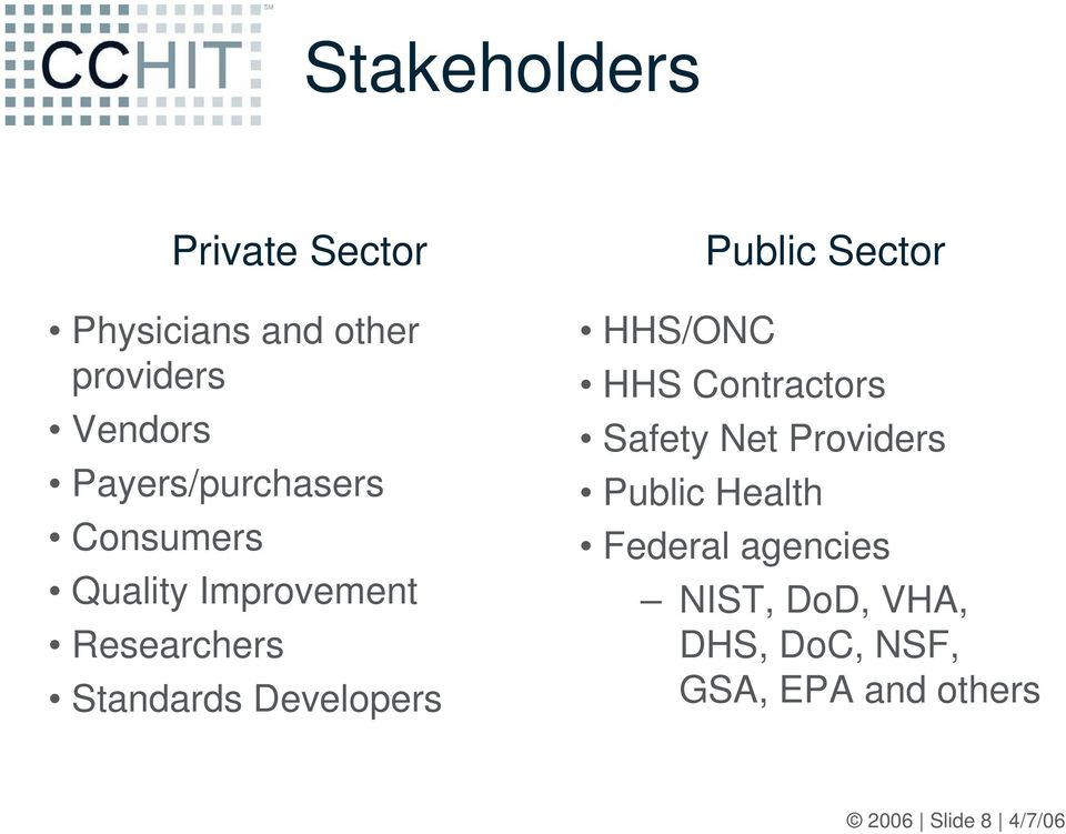 Developers HHS/ONC Public Sector HHS Contractors Safety Net Providers Public