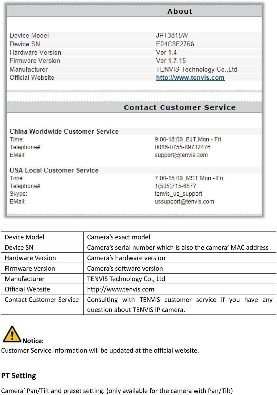 , Ltd http://www.tenvis.com Consulting with TENVIS customer service if you have any question about TENVIS IP camera.