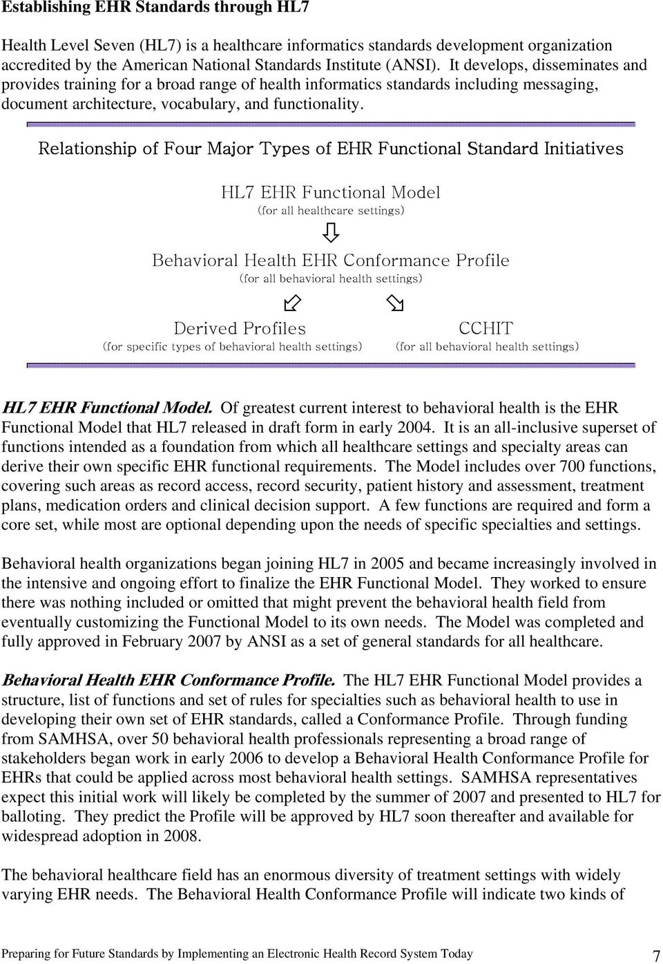 Relationship of Four Major Types of EHR Functional Standard Initiatives HL7 EHR Functional Model (for all healthcare settings) Behavioral Health EHR Conformance Profile (for all behavioral health