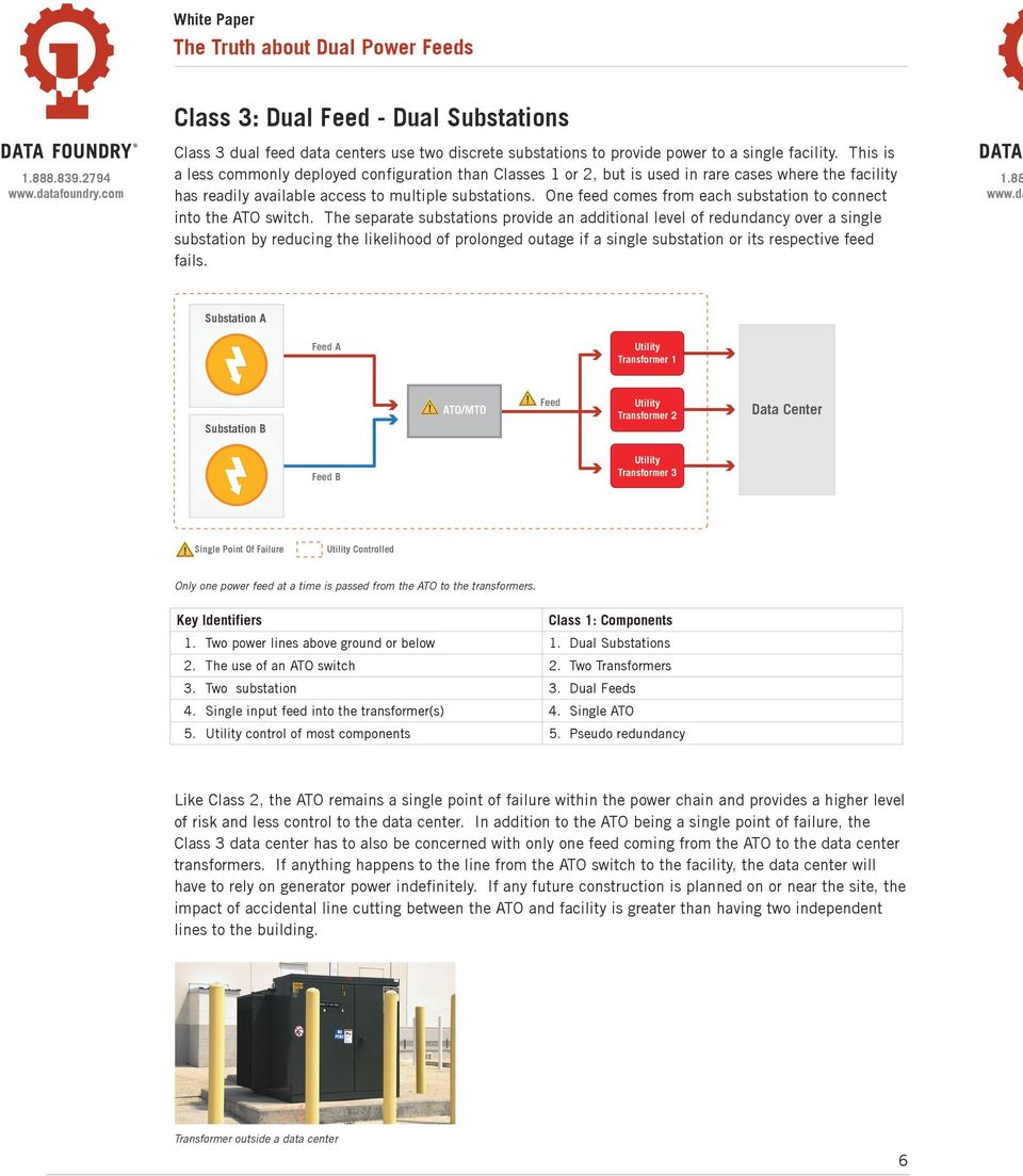 One feed comes from each substation to connect into the ATO switch.