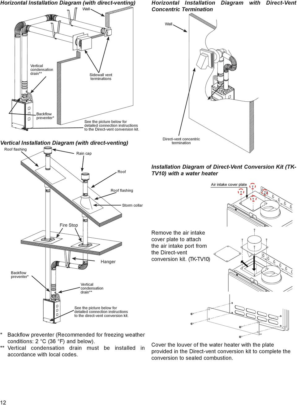 On-Demand Water Heater Installation Manual and Owner s Guide - PDF