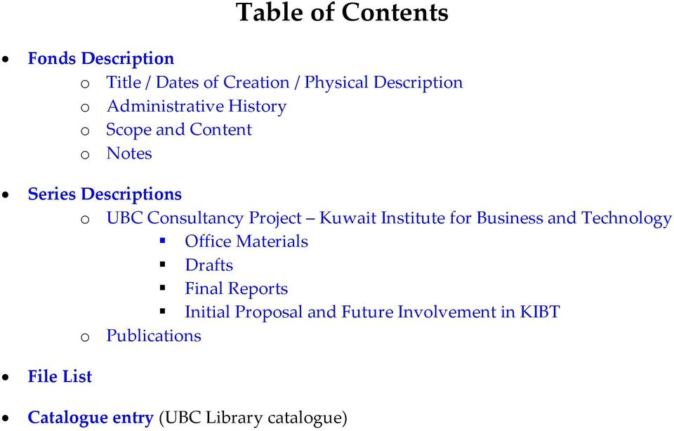 Project Kuwait Institute for Business and Technology Office Materials Drafts Final Reports