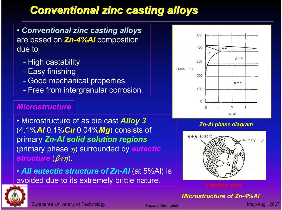 1%Al 0.1%Cu 0.04%Mg) consists of primary Zn-Al solid solution regions (primary phase η) surrounded by eutectic structure β+η).