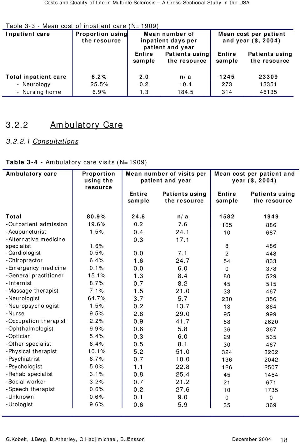 2.2.1 Consultations Table 3-4 - Ambulatory care visits (N=1909) Ambulatory care Proportion using the resource Mean number of visits per patient and year Entire sample Patients using the resource Mean