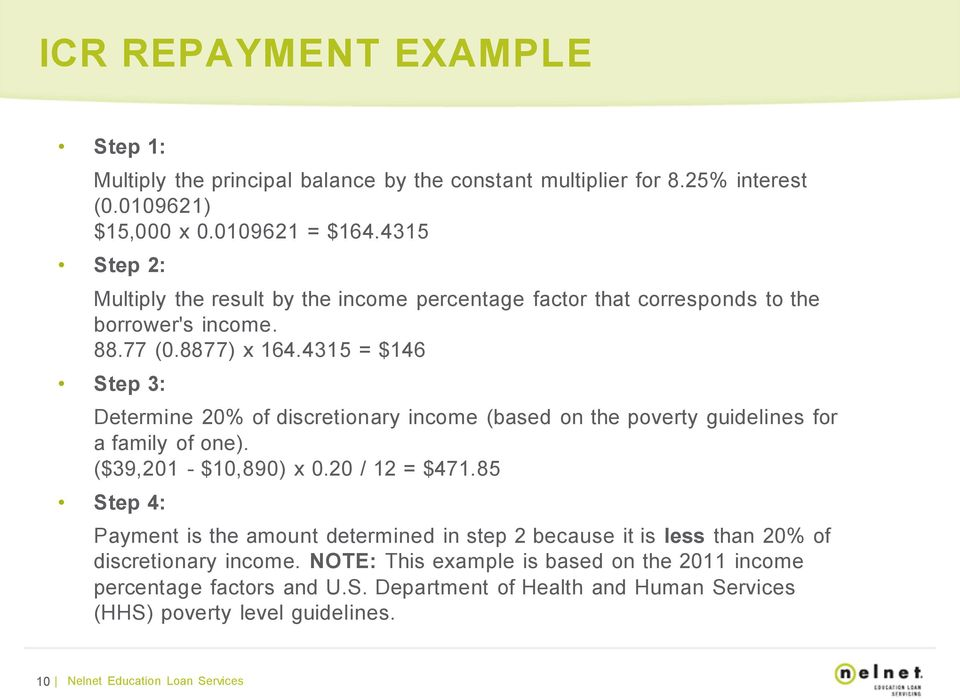 4315 = $146 Step 3: Determine 20% of discretionary income (based on the poverty guidelines for a family of one). ($39,201 - $10,890) x 0.20 / 12 = $471.