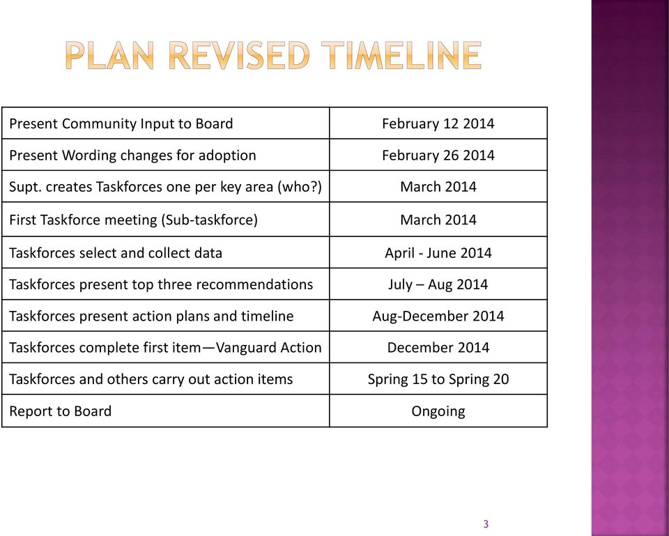 ) March 2014 First Taskforce meeting (Sub-taskforce) March 2014 Taskforces select and collect data April - June 2014 Taskforces present
