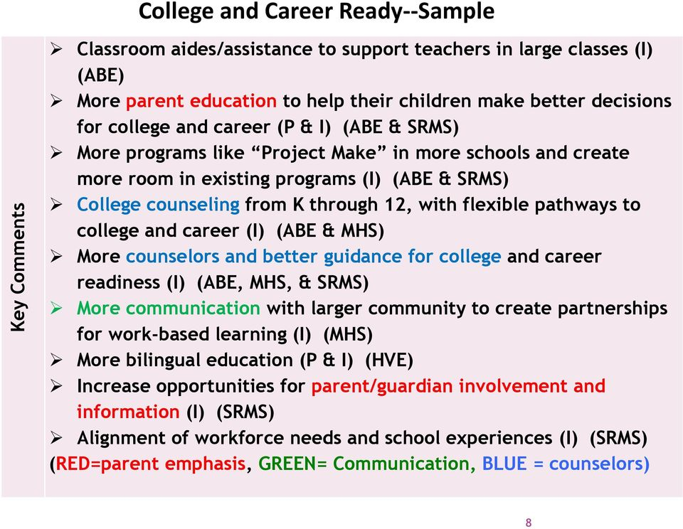 to college and career (I) (ABE & MHS) More counselors and better guidance for college and career readiness (I) (ABE, MHS, & SRMS) More communication with larger community to create partnerships for