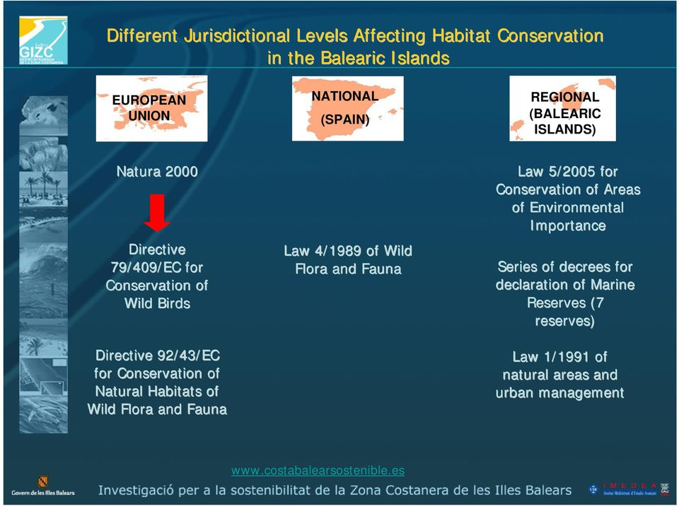 Conservation of Natural Habitats of Wild Flora and Fauna Law 4/1989 of Wild Flora and Fauna Law 5/2005 for Conservation of